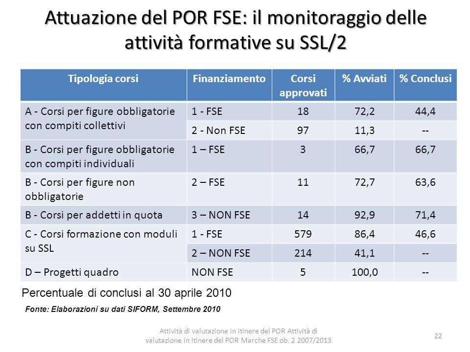 Attuazione del POR FSE: il monitoraggio delle attività formative su SSL/2