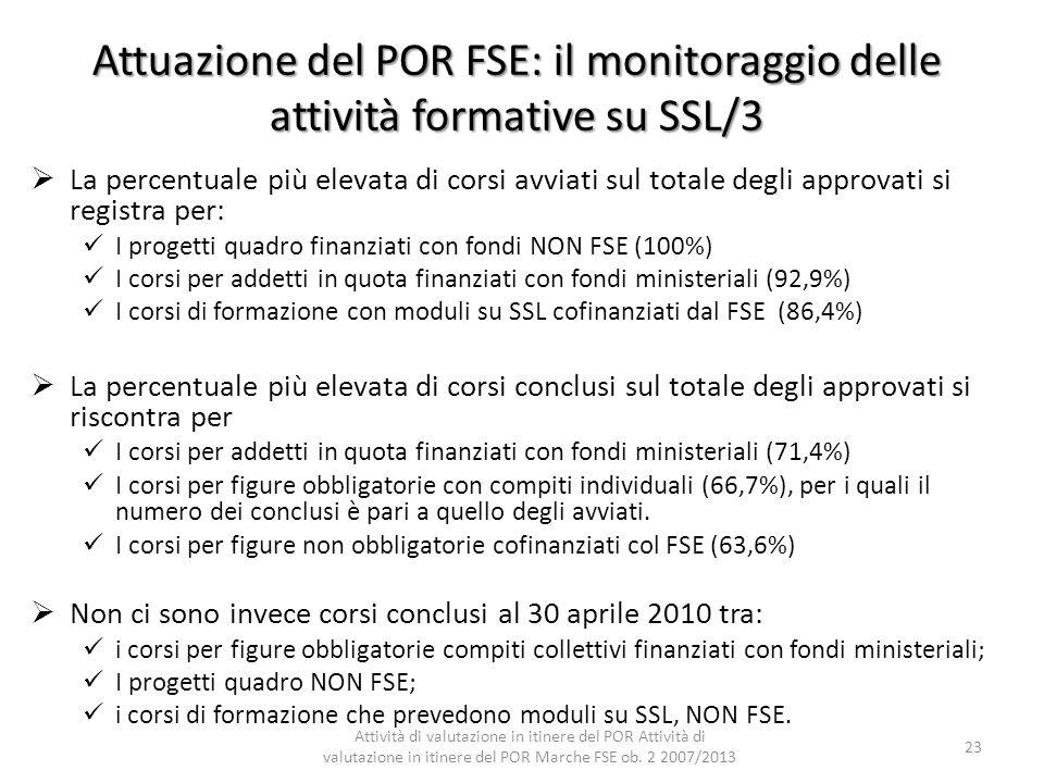 Attuazione del POR FSE: il monitoraggio delle attività formative su SSL/3