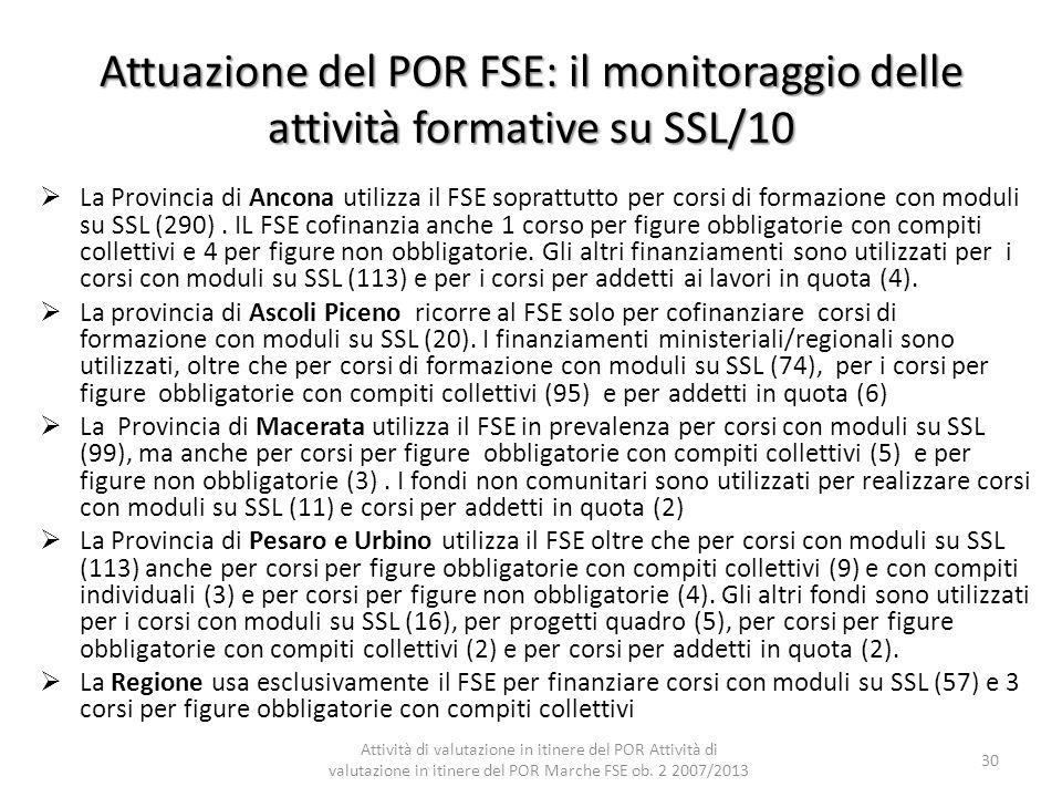 Attuazione del POR FSE: il monitoraggio delle attività formative su SSL/10