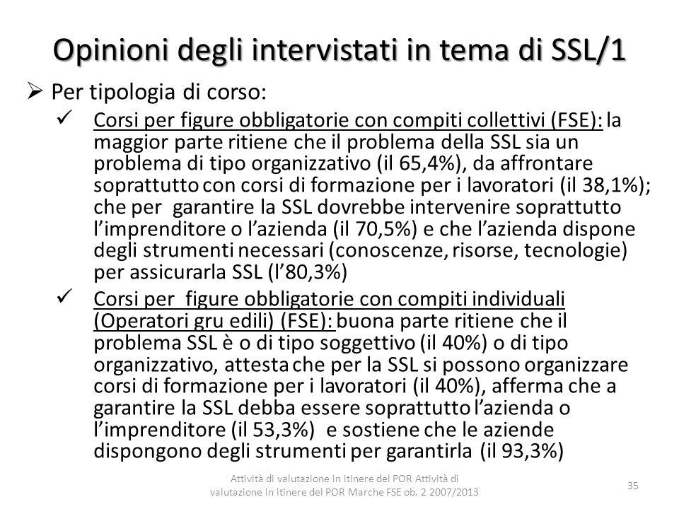 Opinioni degli intervistati in tema di SSL/1