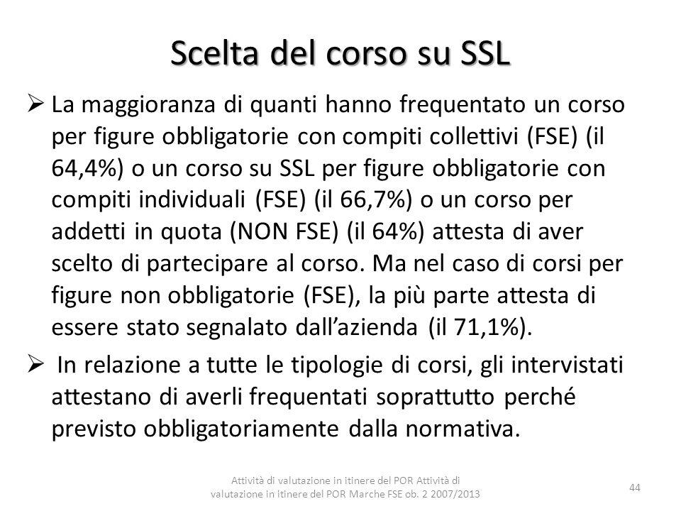 Scelta del corso su SSL