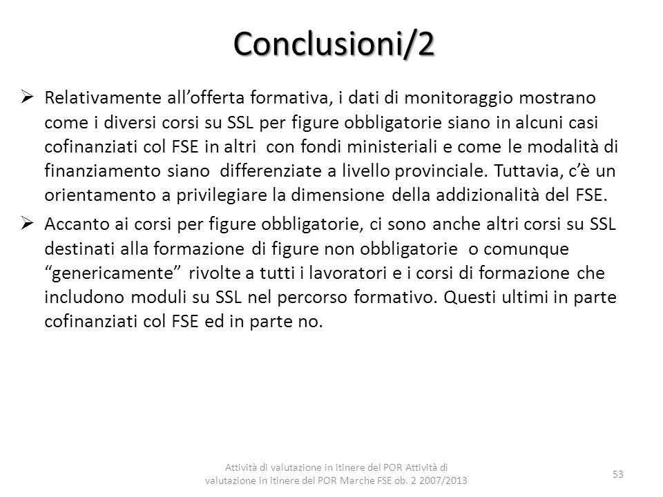 Conclusioni/2
