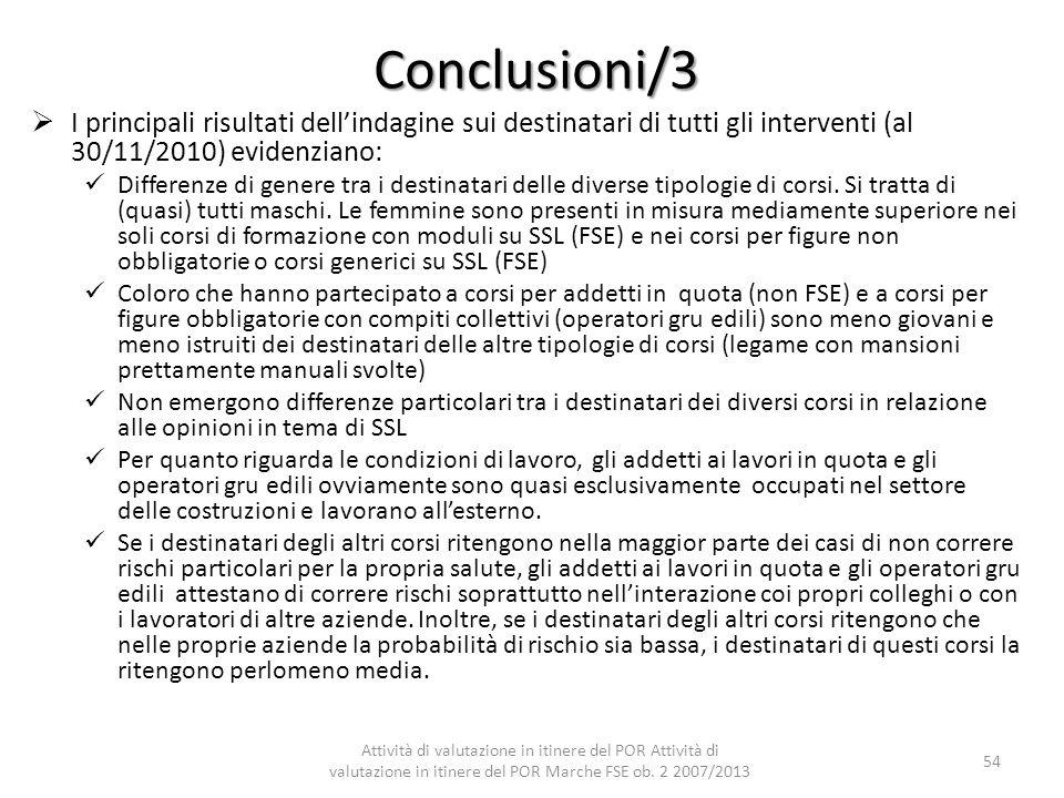 Conclusioni/3 I principali risultati dell'indagine sui destinatari di tutti gli interventi (al 30/11/2010) evidenziano: