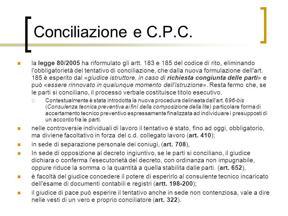 Conciliazione e C.P.C.
