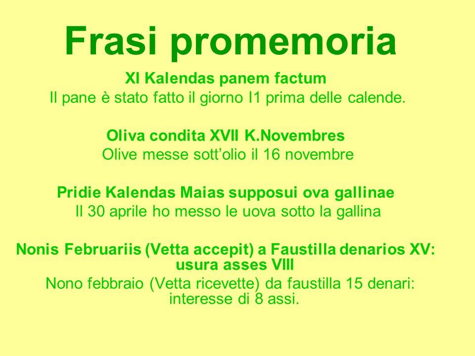 Frasi promemoria XI Kalendas panem factum