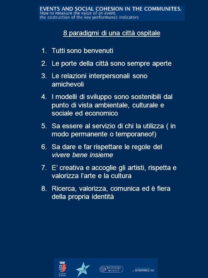 8 paradigmi di una città ospitale
