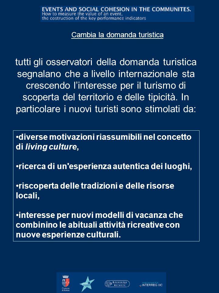 Cambia la domanda turistica