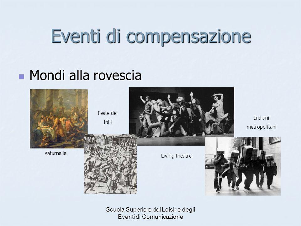Eventi di compensazione