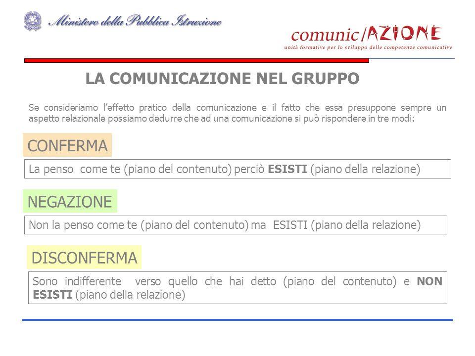 LA COMUNICAZIONE NEL GRUPPO