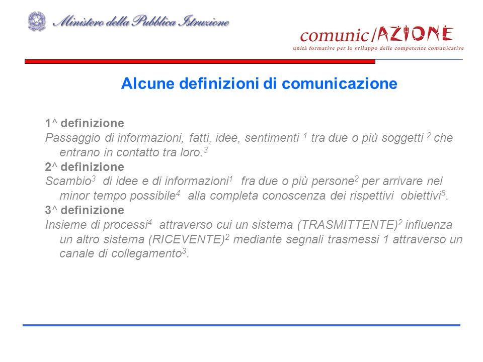 Alcune definizioni di comunicazione