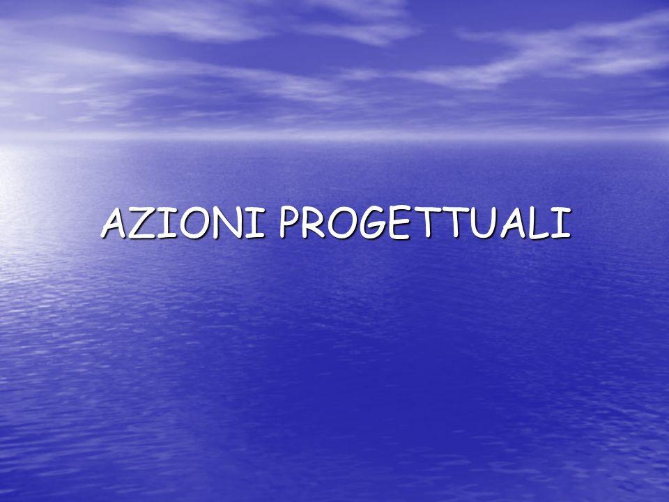 AZIONI PROGETTUALI
