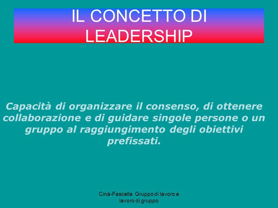IL CONCETTO DI LEADERSHIP