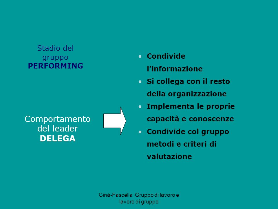 Comportamento del leader DELEGA
