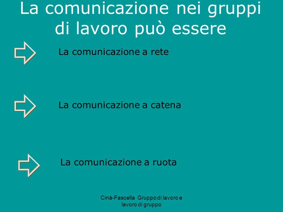 La comunicazione nei gruppi di lavoro può essere