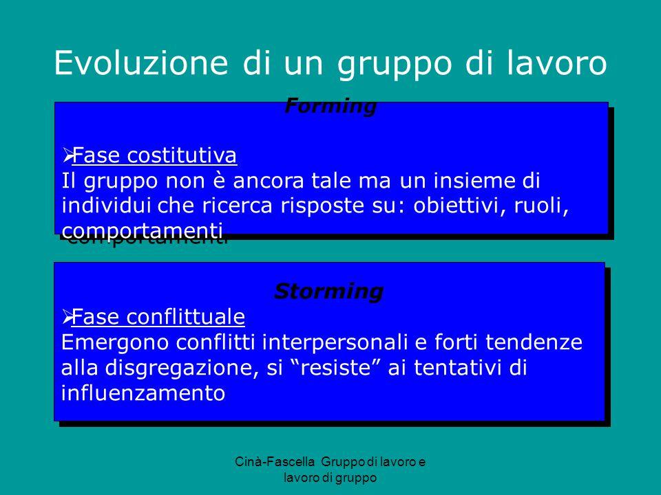 Evoluzione di un gruppo di lavoro