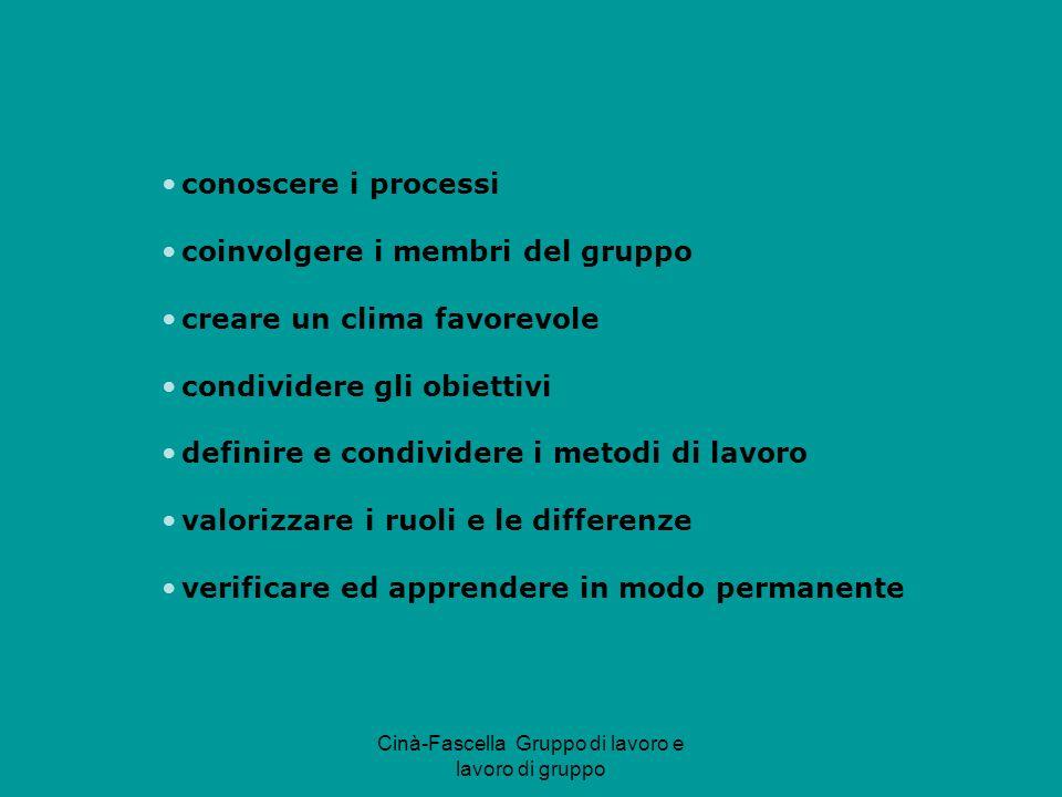 Cinà-Fascella Gruppo di lavoro e lavoro di gruppo