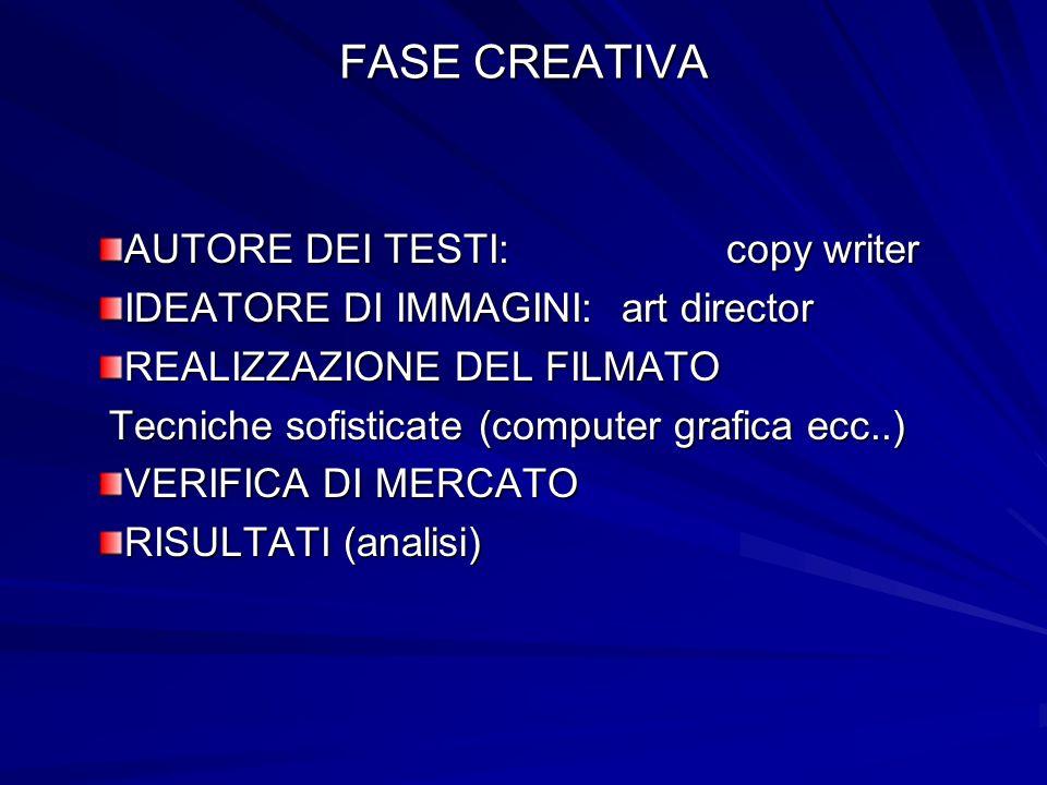 FASE CREATIVA AUTORE DEI TESTI: copy writer