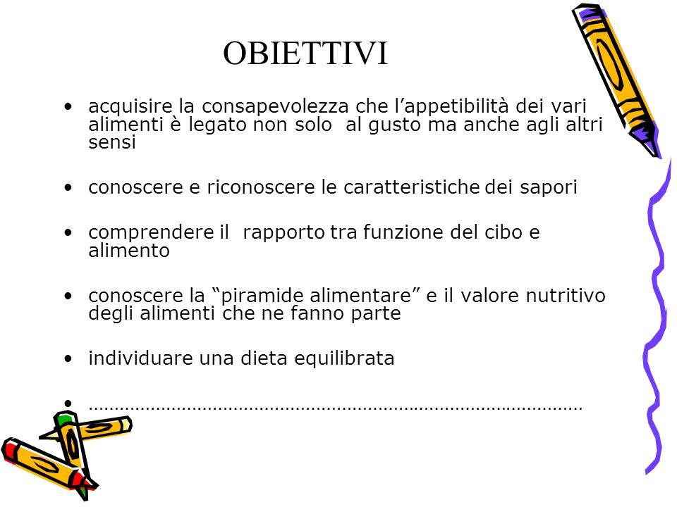 OBIETTIVI acquisire la consapevolezza che l'appetibilità dei vari alimenti è legato non solo al gusto ma anche agli altri sensi.