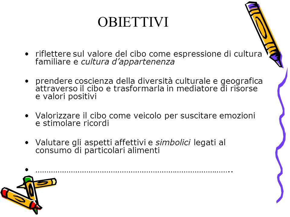 OBIETTIVI riflettere sul valore del cibo come espressione di cultura familiare e cultura d'appartenenza.