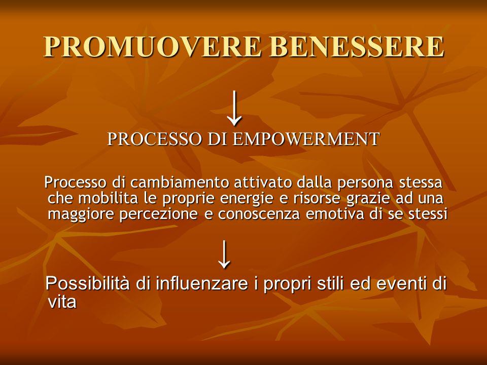 PROCESSO DI EMPOWERMENT