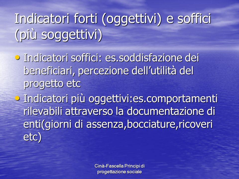 Indicatori forti (oggettivi) e soffici (più soggettivi)