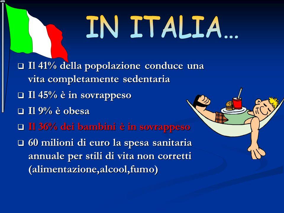 IN ITALIA… Il 41% della popolazione conduce una vita completamente sedentaria. Il 45% è in sovrappeso.