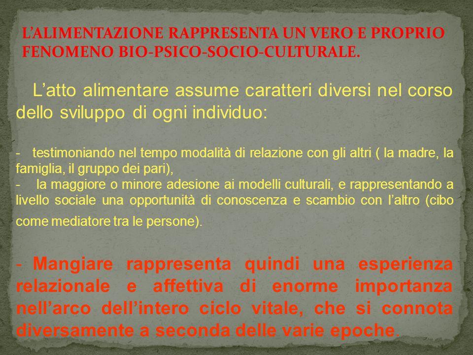 L'ALIMENTAZIONE RAPPRESENTA UN VERO E PROPRIO FENOMENO BIO-PSICO-SOCIO-CULTURALE.