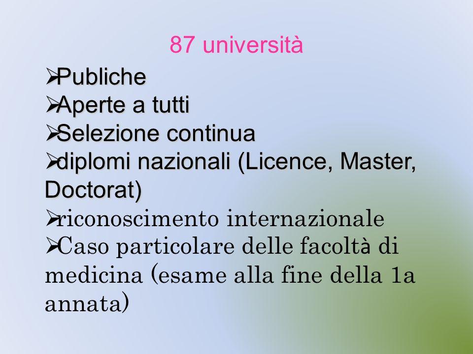 87 università Publiche. Aperte a tutti. Selezione continua. diplomi nazionali (Licence, Master, Doctorat)