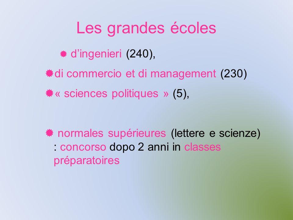 Les grandes écoles di commercio et di management (230)