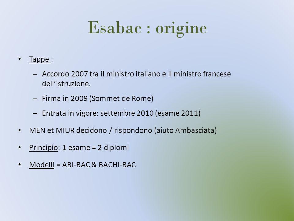 Esabac : origine Tappe :