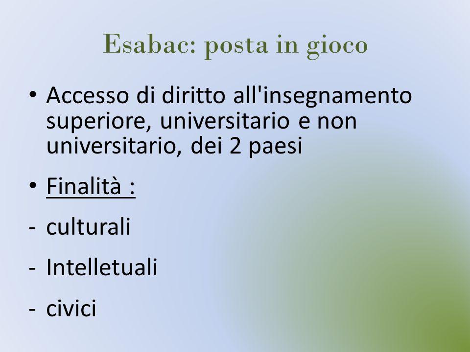Esabac: posta in gioco Accesso di diritto all insegnamento superiore, universitario e non universitario, dei 2 paesi.