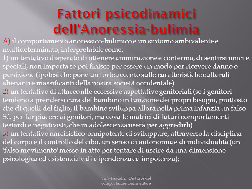 Fattori psicodinamici dell Anoressia-bulimia