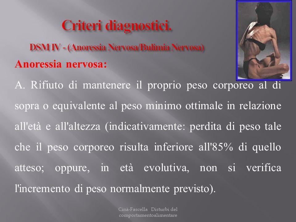 Criteri diagnostici. DSM IV - (Anoressia Nervosa/Bulimia Nervosa)