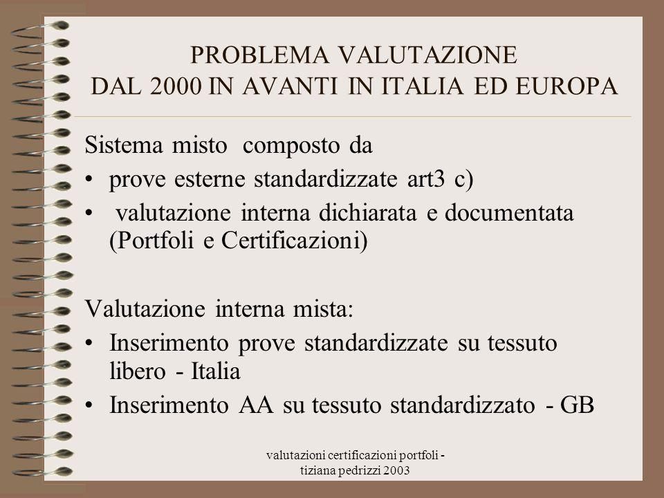 PROBLEMA VALUTAZIONE DAL 2000 IN AVANTI IN ITALIA ED EUROPA