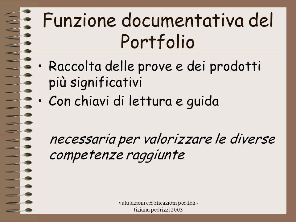 Funzione documentativa del Portfolio
