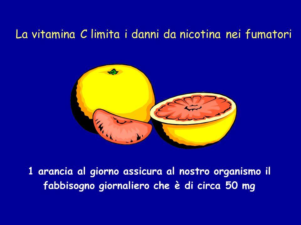 La vitamina C limita i danni da nicotina nei fumatori