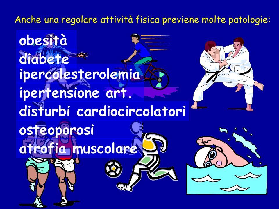 disturbi cardiocircolatori osteoporosi atrofia muscolare