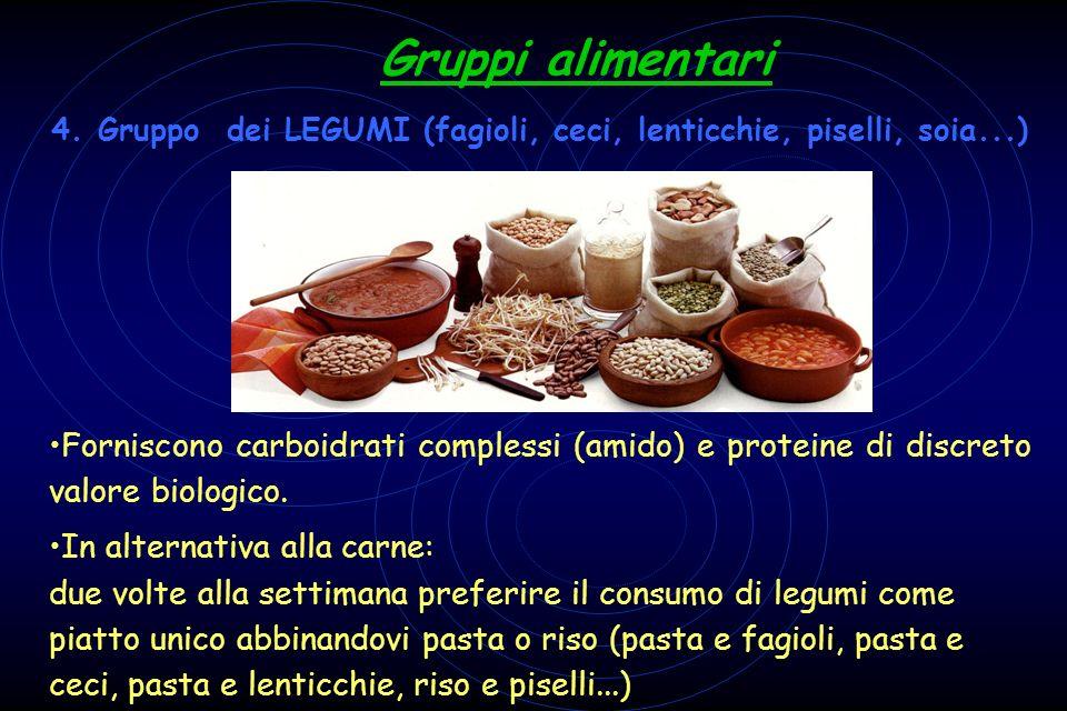 4. Gruppo dei LEGUMI (fagioli, ceci, lenticchie, piselli, soia...)