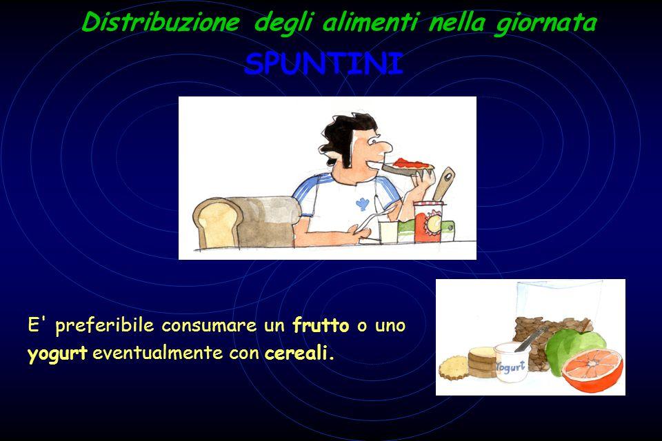 SPUNTINI Distribuzione degli alimenti nella giornata