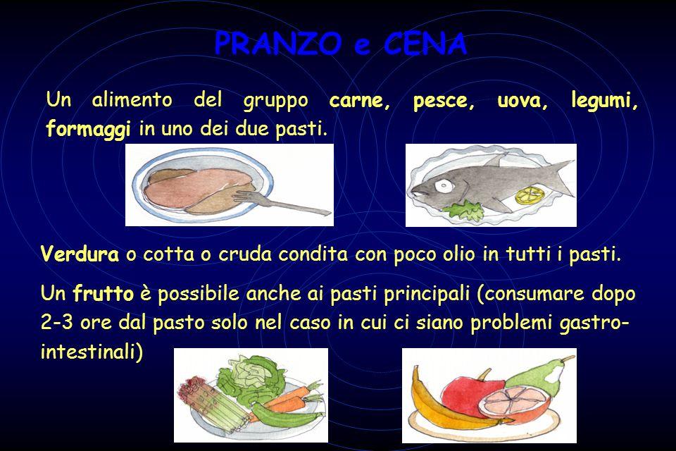 PRANZO e CENA Un alimento del gruppo carne, pesce, uova, legumi, formaggi in uno dei due pasti.