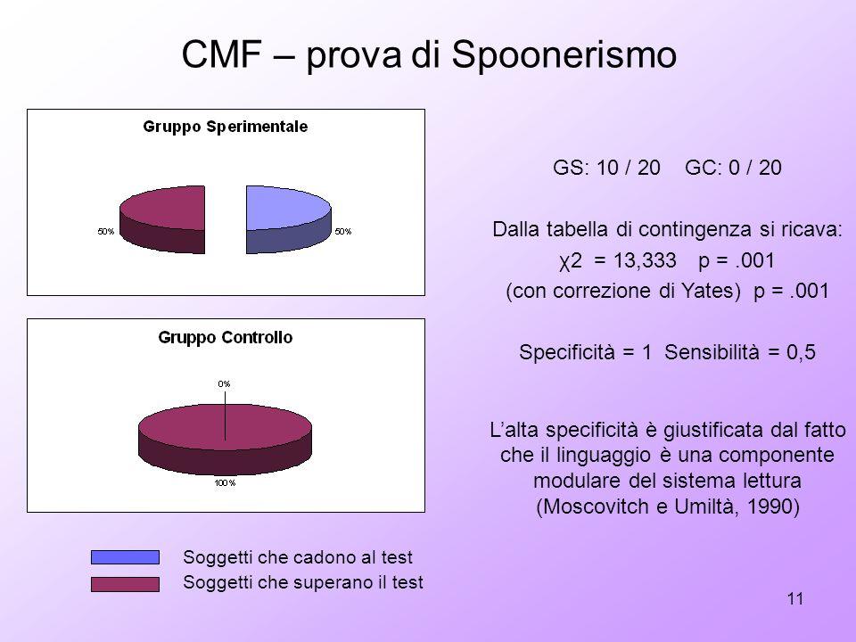 CMF – prova di Spoonerismo