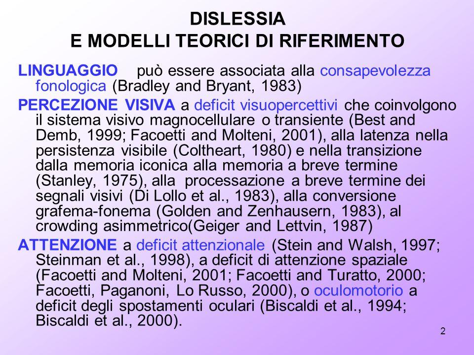 DISLESSIA E MODELLI TEORICI DI RIFERIMENTO