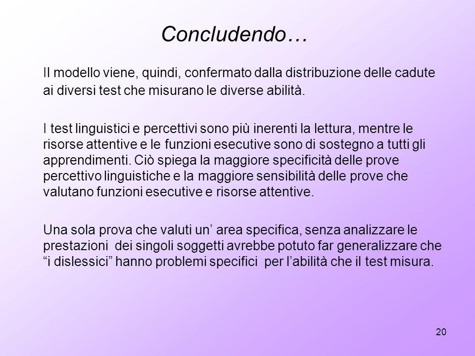 Concludendo…Il modello viene, quindi, confermato dalla distribuzione delle cadute ai diversi test che misurano le diverse abilità.