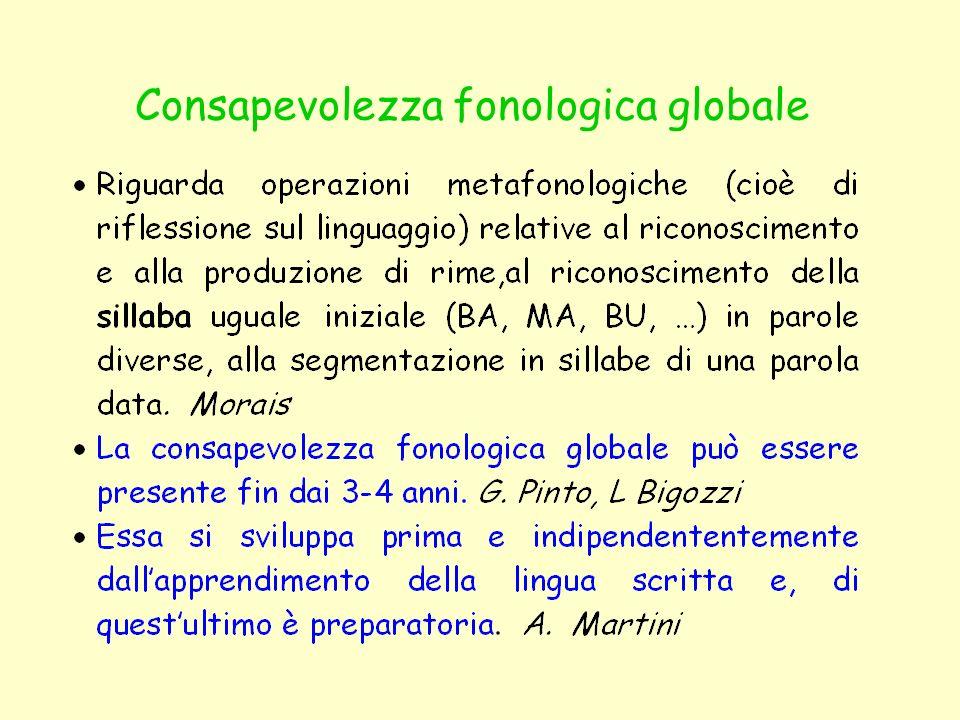 Consapevolezza fonologica globale