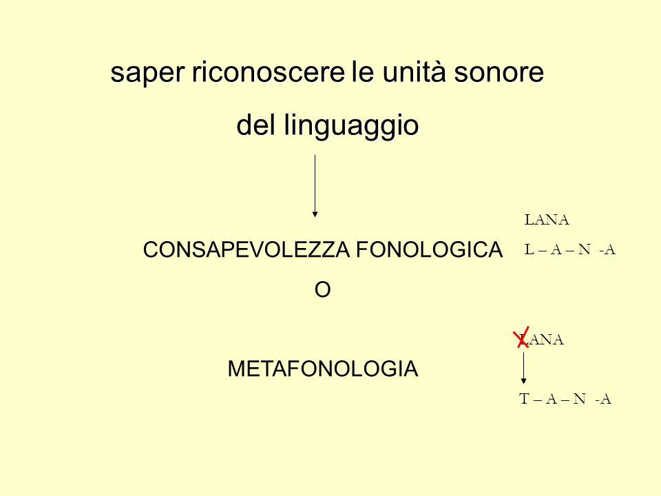 saper riconoscere le unità sonore del linguaggio