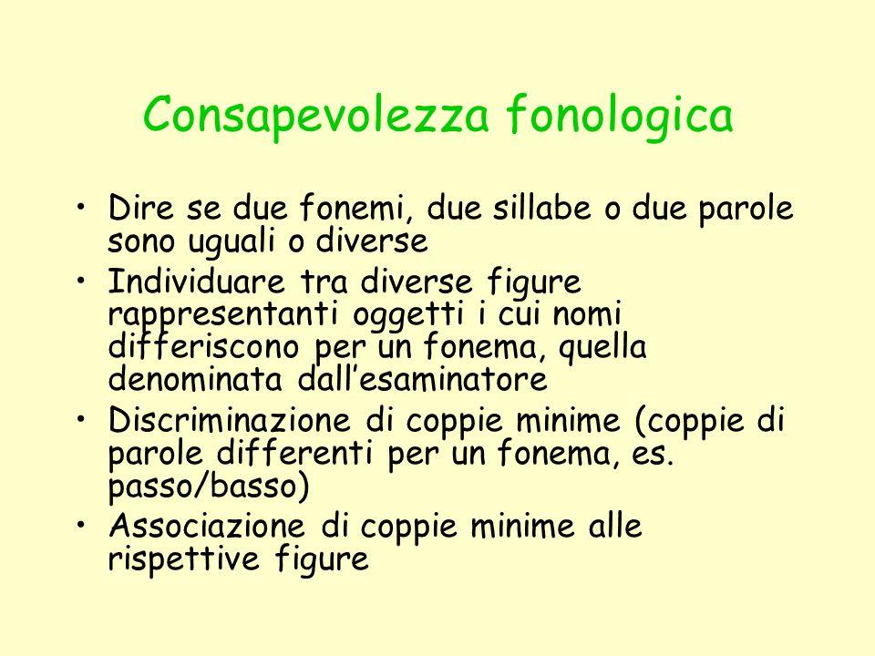 Consapevolezza fonologica