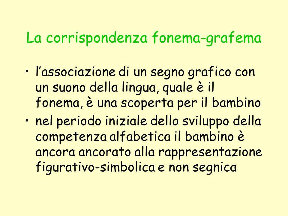 La corrispondenza fonema-grafema