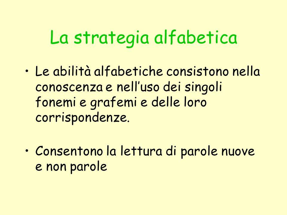 La strategia alfabetica