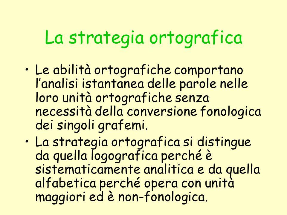 La strategia ortografica