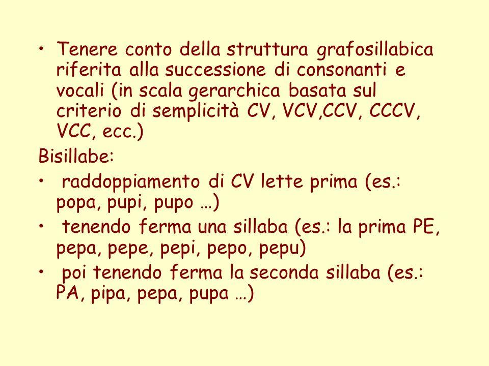 Tenere conto della struttura grafosillabica riferita alla successione di consonanti e vocali (in scala gerarchica basata sul criterio di semplicità CV, VCV,CCV, CCCV, VCC, ecc.)